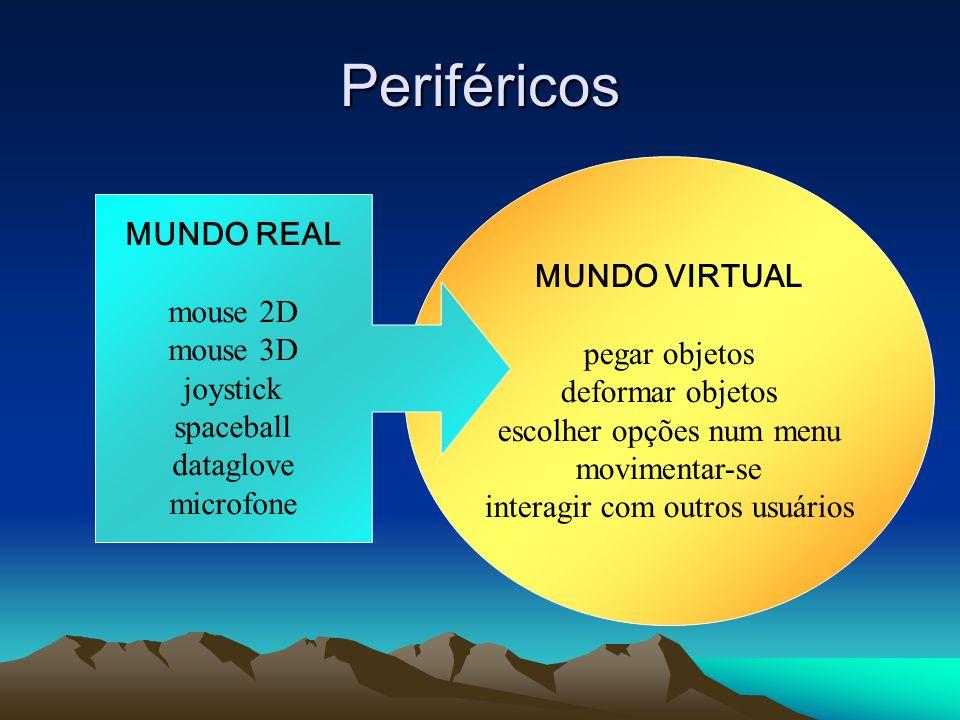 Periféricos MUNDO VIRTUAL pegar objetos deformar objetos escolher opções num menu movimentar-se interagir com outros usuários MUNDO REAL mouse 2D mous