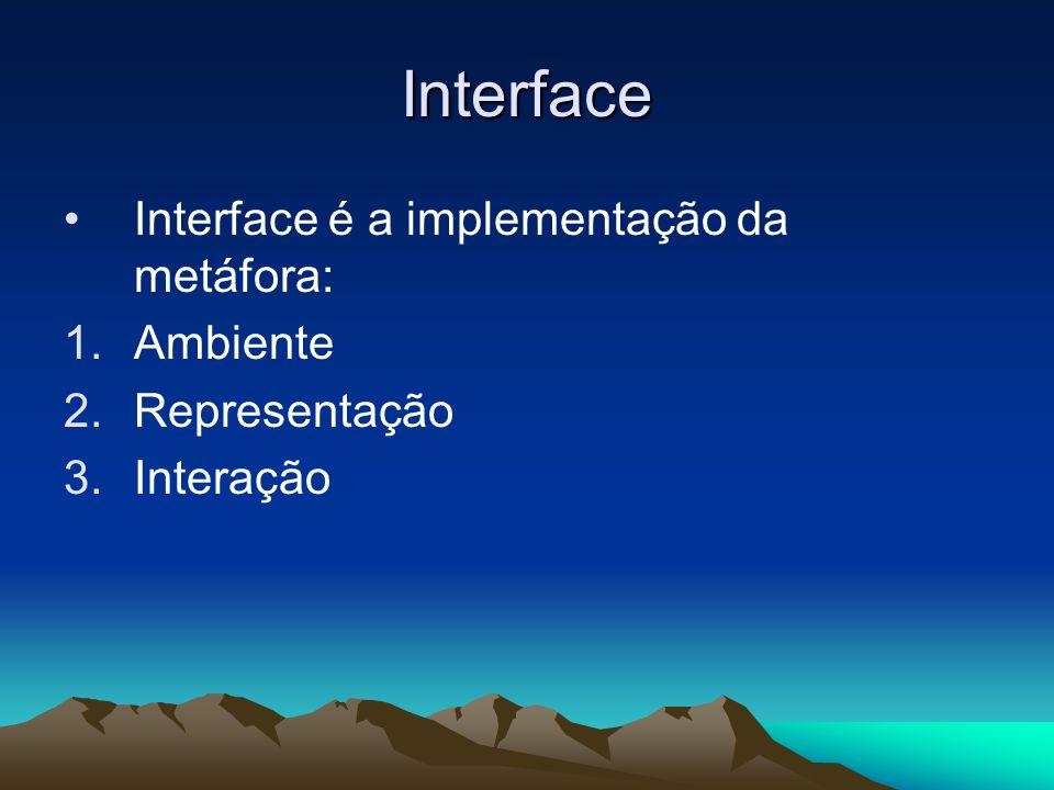 Interface Interface é a implementação da metáfora: 1.Ambiente 2.Representação 3.Interação