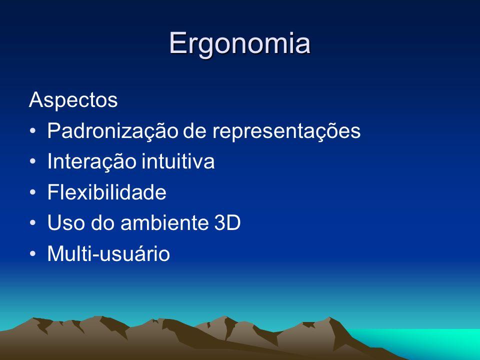 Ergonomia Aspectos Padronização de representações Interação intuitiva Flexibilidade Uso do ambiente 3D Multi-usuário