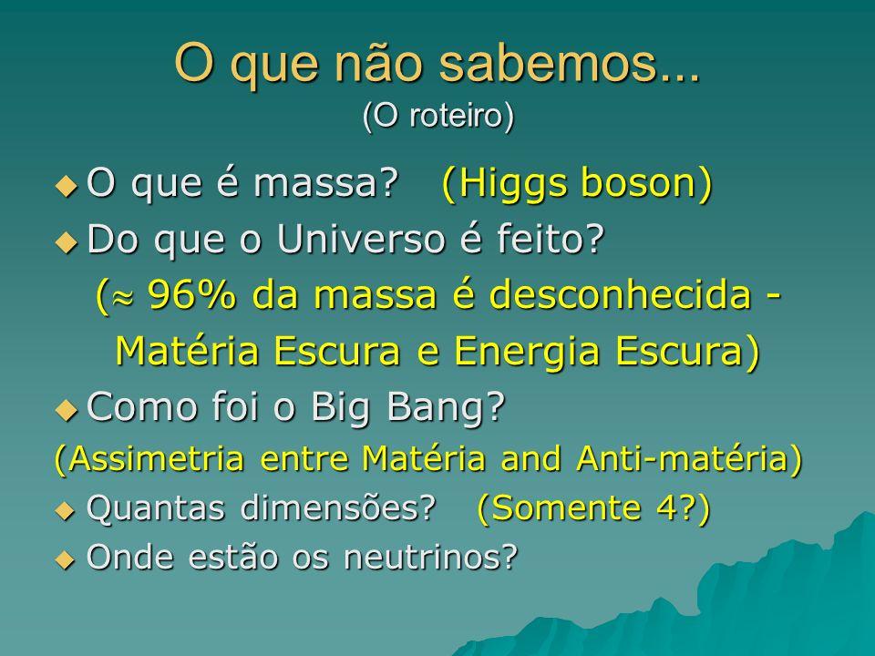 O que não sabemos... (O roteiro) O que é massa? (Higgs boson) O que é massa? (Higgs boson) Do que o Universo é feito? Do que o Universo é feito? ( 96%