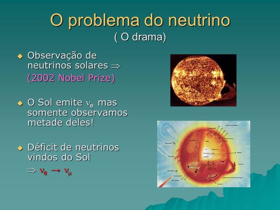 O problema do neutrino ( O drama) Observação de neutrinos solares Observação de neutrinos solares (2002 Nobel Prize) (2002 Nobel Prize) O Sol emite e