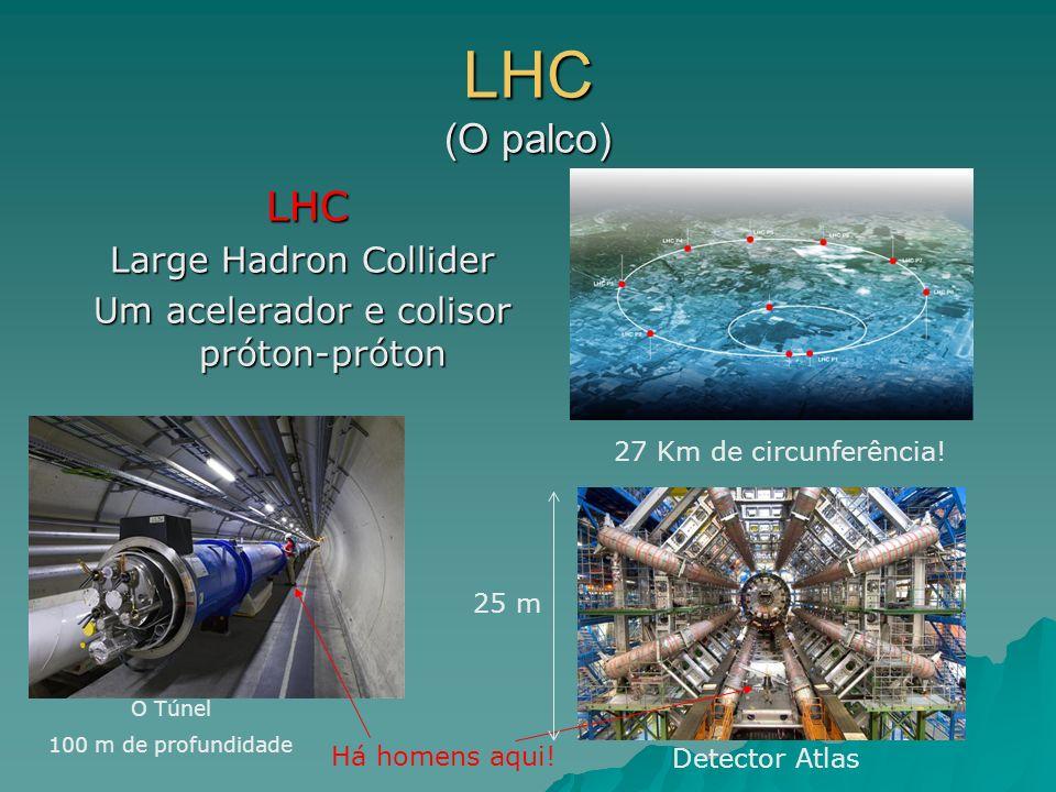LHC em números (O orçamento) Energia 14 TeV = 22,4 10 -7 J 2800 pacotes de prótons por feixe 2800 pacotes de prótons por feixe 1,1 10 11 prótons por pacote = 3,36 10 8 J = 17 ton jato viajando a 720 km/h Circunferência 26.659 m Pressão 10 -13 atm Temperatura 1.9 K (-271,3 o C) Velocidade 99,9999% of c Energia 14 TeV ATLASCMS 46x25x25 m 21x15x15 m 7000 ton 12500 ton 350 milhões 350 milhões 325 milhões 325 milhões Meyrin - Suíça Cessy - França Custo total: 3 bilhões – www.cern.ch