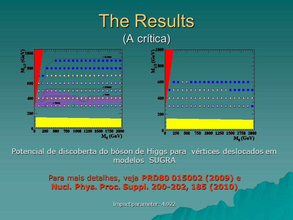The Results (A crítica) Potencial de discoberta do bóson de Higgs para vértices deslocados em modelos SUGRA Para mais detalhes, veja PRD80 015002 (200