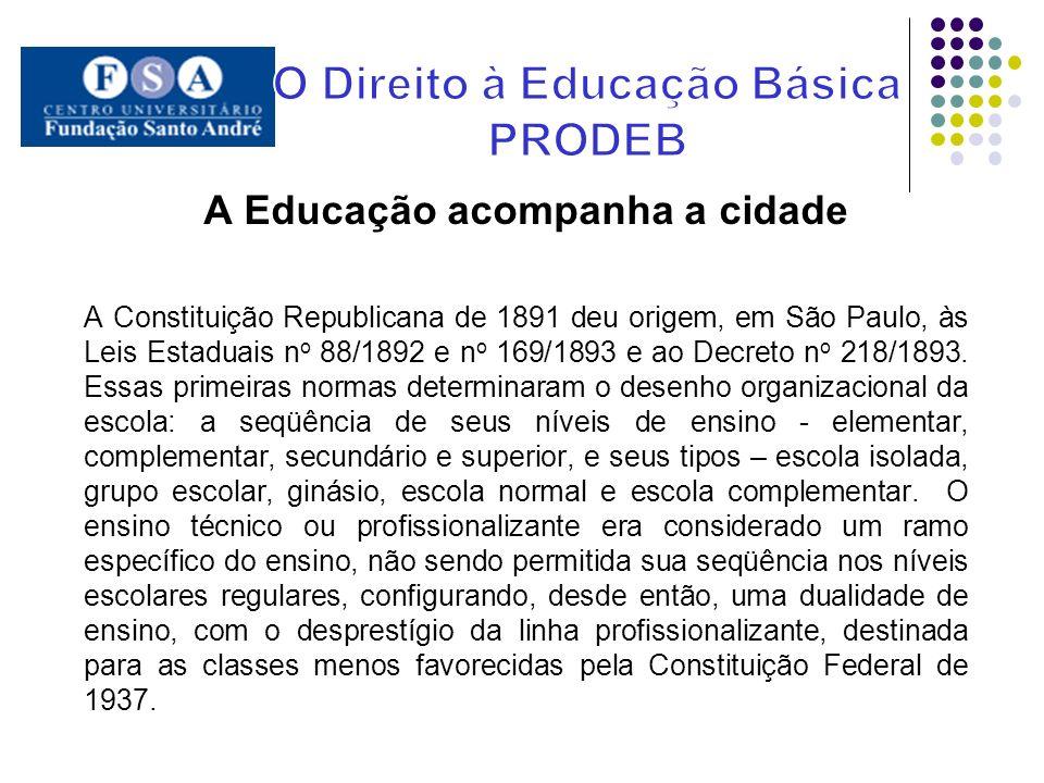 A Educação acompanha a cidade A Constituição Republicana de 1891 deu origem, em São Paulo, às Leis Estaduais n o 88/1892 e n o 169/1893 e ao Decreto n