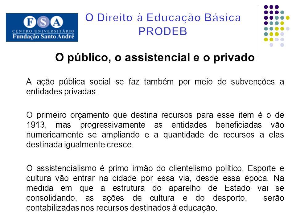 O público, o assistencial e o privado A ação pública social se faz também por meio de subvenções a entidades privadas. O primeiro orçamento que destin