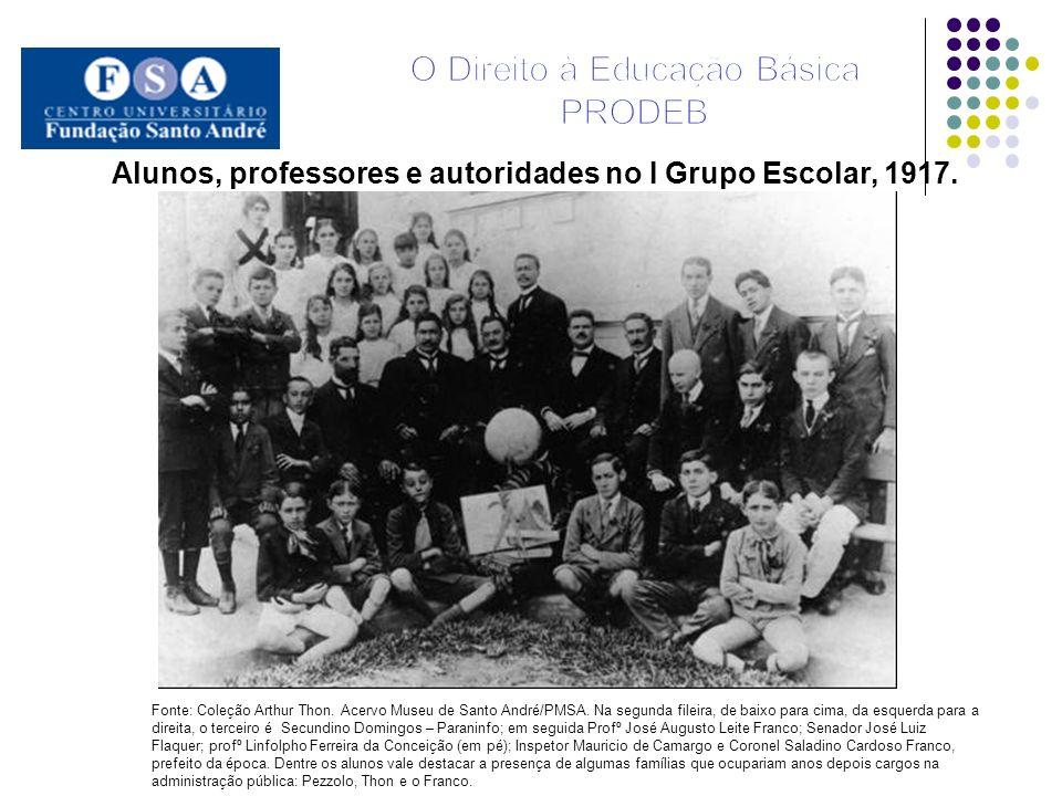 Alunos, professores e autoridades no I Grupo Escolar, 1917. Fonte: Coleção Arthur Thon. Acervo Museu de Santo André/PMSA. Na segunda fileira, de baixo