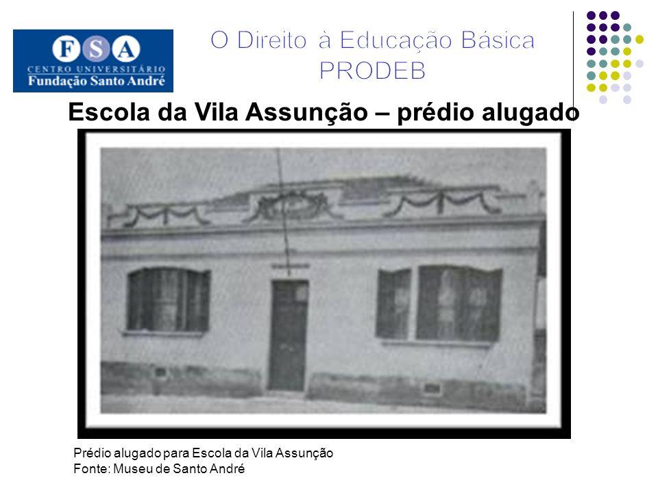 Prédio alugado para Escola da Vila Assunção Fonte: Museu de Santo André