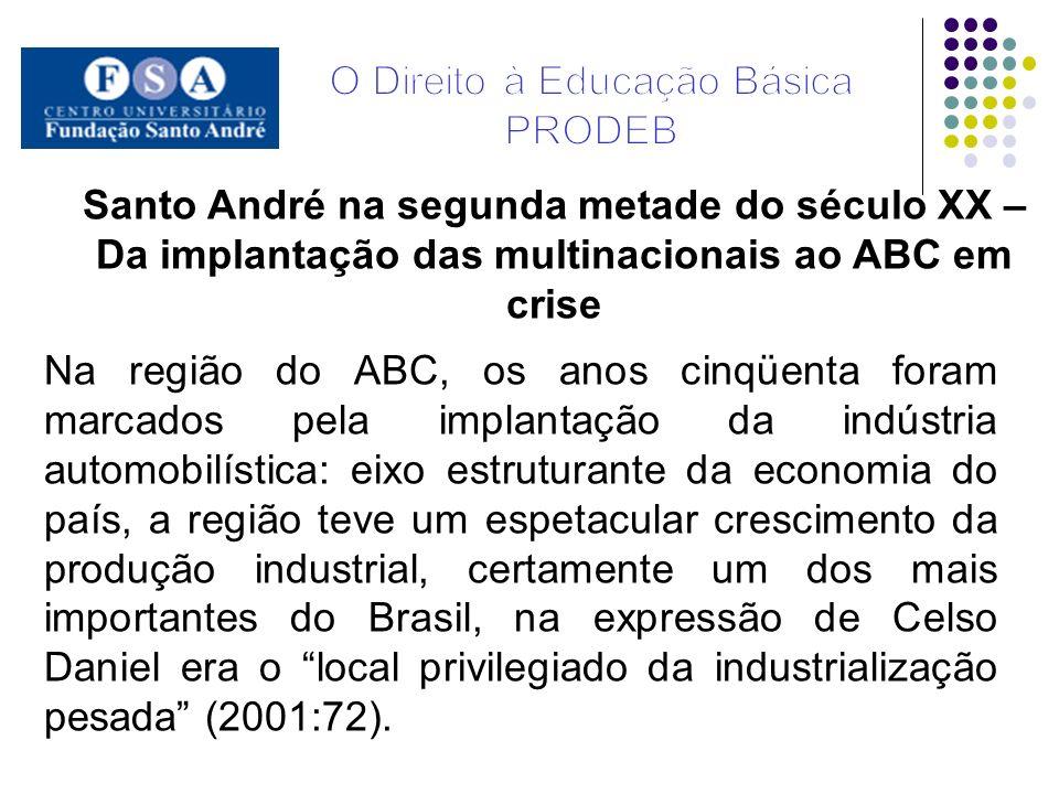 Santo André na segunda metade do século XX – Da implantação das multinacionais ao ABC em crise Na região do ABC, os anos cinqüenta foram marcados pela