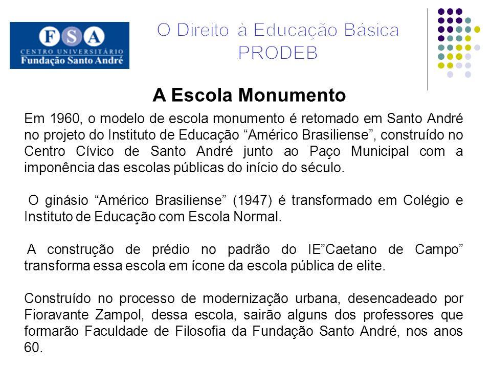 A Escola Monumento Em 1960, o modelo de escola monumento é retomado em Santo André no projeto do Instituto de Educação Américo Brasiliense, construído