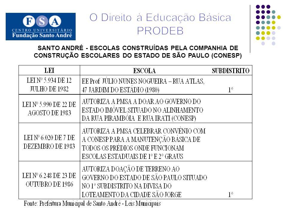 SANTO ANDRÉ - ESCOLAS CONSTRUÍDAS PELA COMPANHIA DE CONSTRUÇÃO ESCOLARES DO ESTADO DE SÃO PAULO (CONESP)