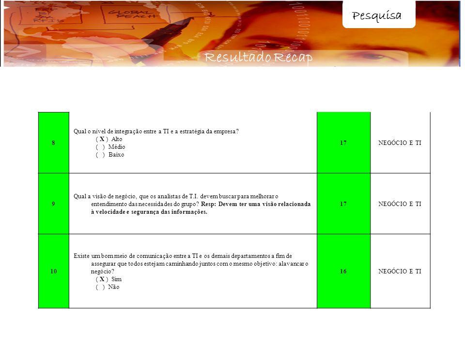 Pesquisa Resultado Recap 8 Qual o nível de integração entre a TI e a estratégia da empresa? ( X ) Alto ( ) Médio ( ) Baixo 17NEGÓCIO E TI 9 Qual a vis