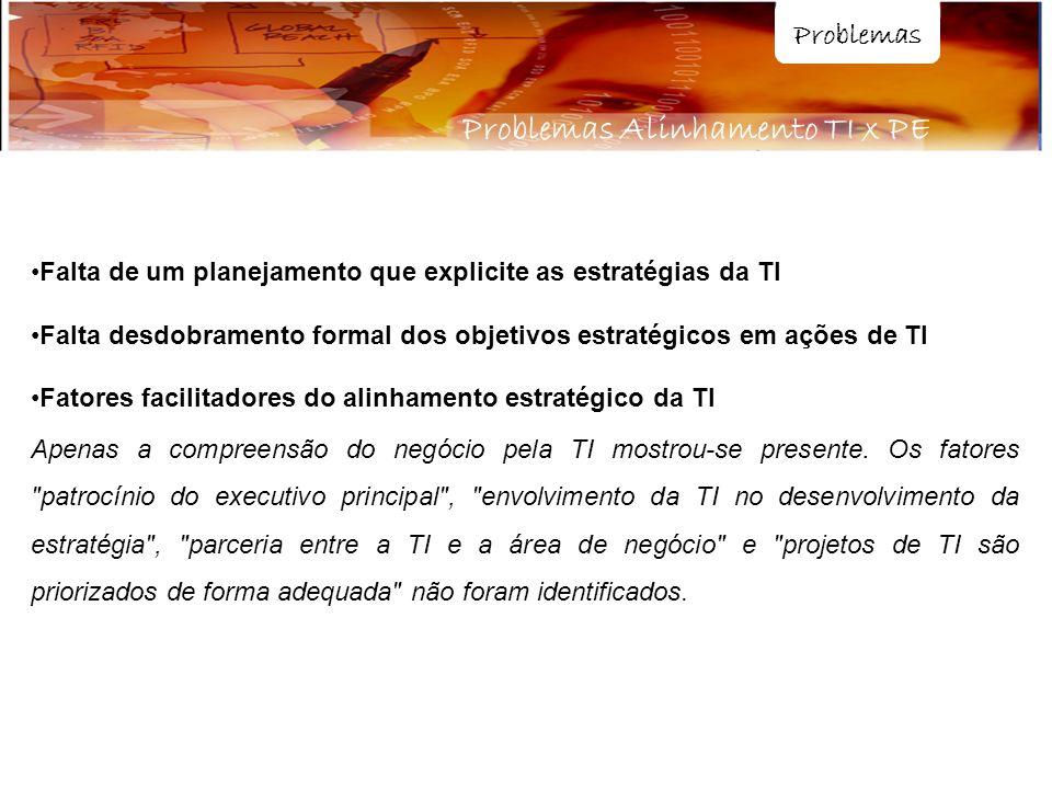 Problemas Problemas Alinhamento TI x PE Falta de um planejamento que explicite as estratégias da TI Falta desdobramento formal dos objetivos estratégi