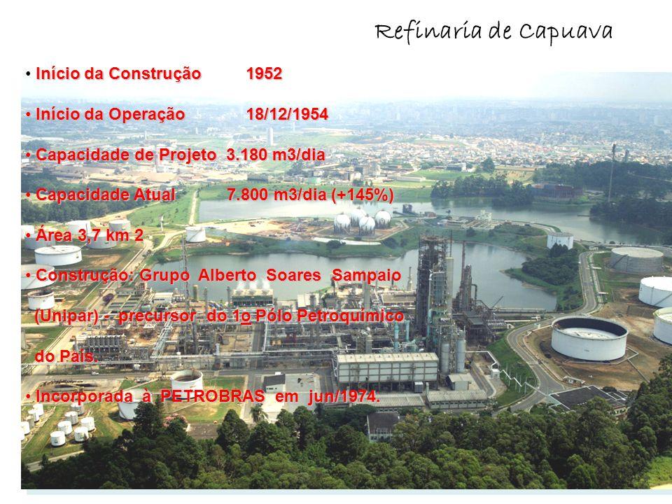 Início da Construção 1952 Início da Operação 18/12/1954 Início da Operação 18/12/1954 Capacidade de Projeto 3.180 m3/dia Capacidade de Projeto 3.180 m