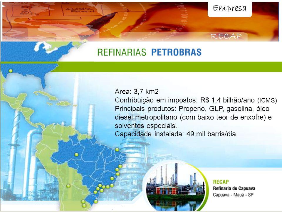 Empresa RECAP Área: 3,7 km2 Contribuição em impostos: R$ 1,4 bilhão/ano (ICMS) Principais produtos: Propeno, GLP, gasolina, óleo diesel metropolitano