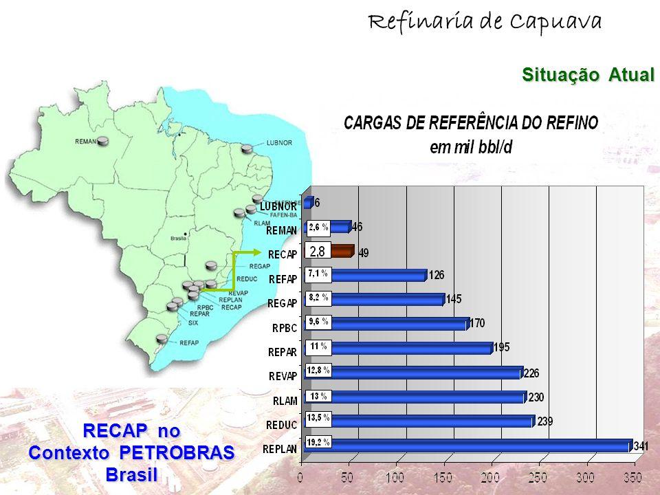 Acionistas RECAP no Contexto PETROBRAS Brasil Situação Atual Refinaria de Capuava