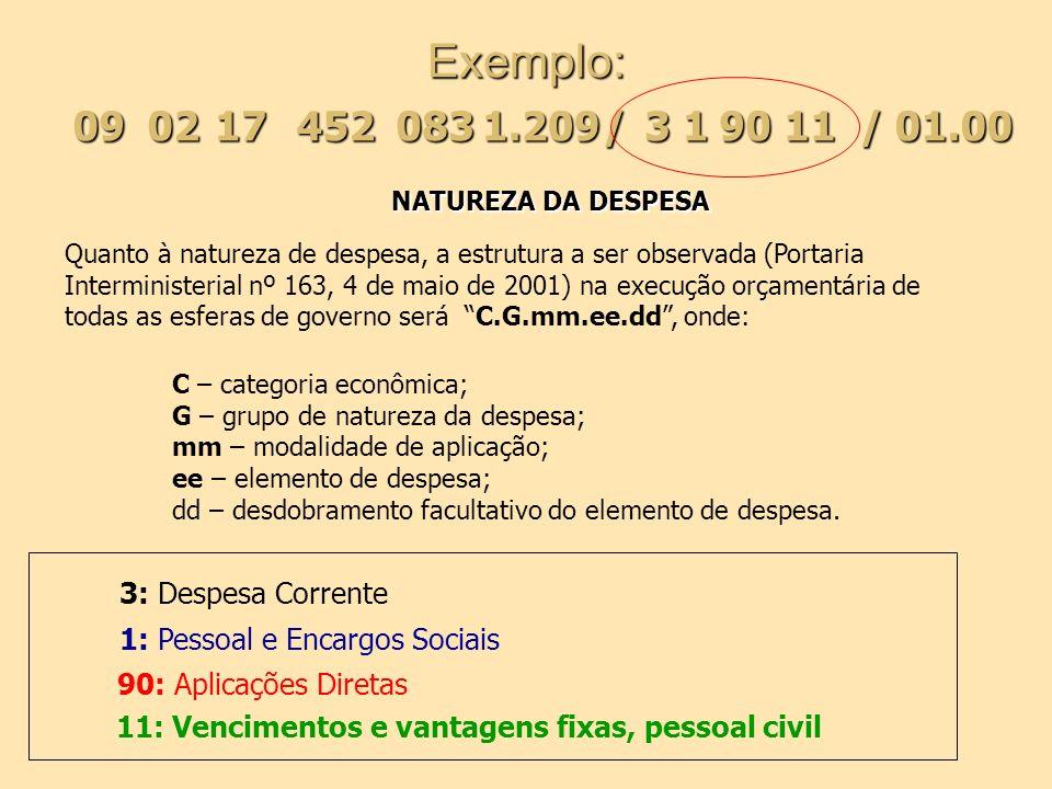 Exemplo: 0217/094520831.209 3: Despesa Corrente 1: Pessoal e Encargos Sociais 90: Aplicações Diretas 11: Vencimentos e vantagens fixas, pessoal civil