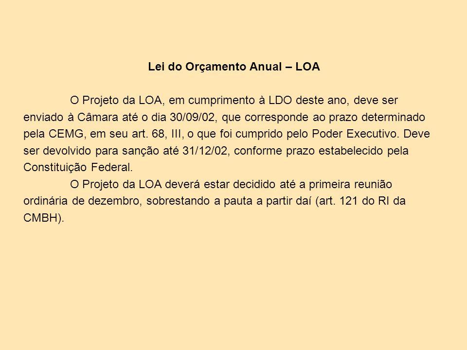 Lei do Orçamento Anual – LOA O Projeto da LOA, em cumprimento à LDO deste ano, deve ser enviado à Câmara até o dia 30/09/02, que corresponde ao prazo