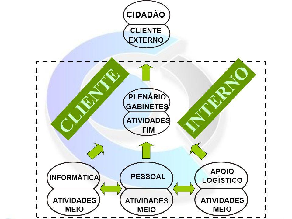 Responsabilidades Gerenciais Qual deve ser a atuação do gerente em relação ao cliente?