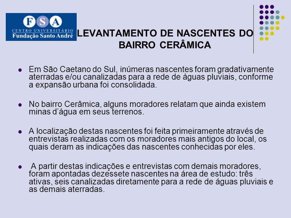 LEVANTAMENTO DE NASCENTES DO BAIRRO CERÂMICA Em São Caetano do Sul, inúmeras nascentes foram gradativamente aterradas e/ou canalizadas para a rede de
