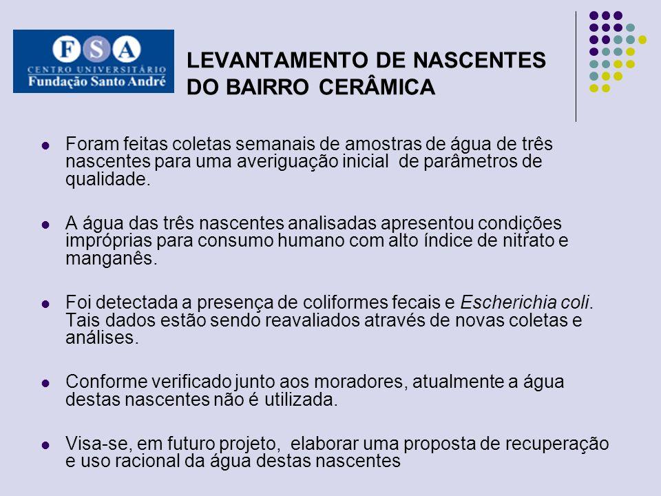 LEVANTAMENTO DE NASCENTES DO BAIRRO CERÂMICA Foram feitas coletas semanais de amostras de água de três nascentes para uma averiguação inicial de parâm