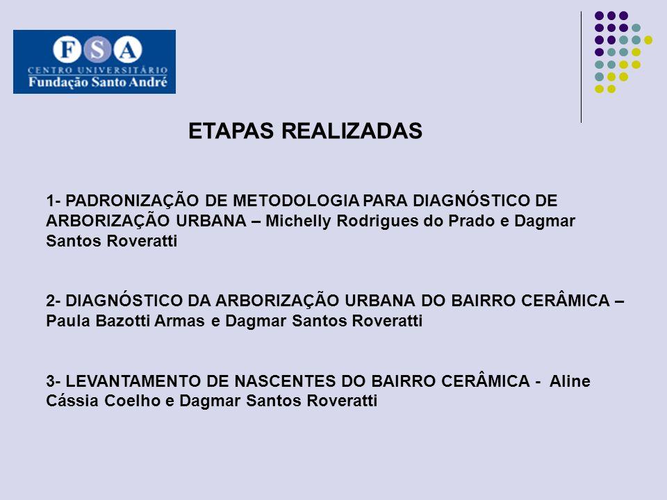 ETAPAS REALIZADAS 1- PADRONIZAÇÃO DE METODOLOGIA PARA DIAGNÓSTICO DE ARBORIZAÇÃO URBANA – Michelly Rodrigues do Prado e Dagmar Santos Roveratti 2- DIA