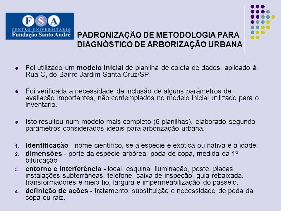 Foi utilizado um modelo inicial de planilha de coleta de dados, aplicado à Rua C, do Bairro Jardim Santa Cruz/SP. Foi verificada a necessidade de incl