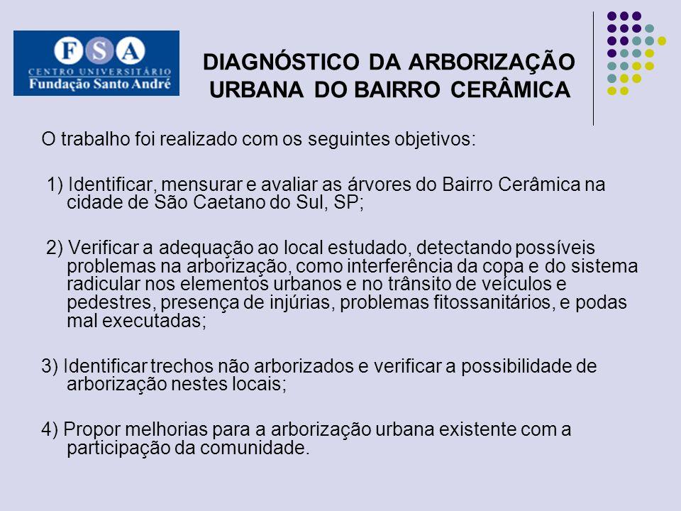 O trabalho foi realizado com os seguintes objetivos: 1) Identificar, mensurar e avaliar as árvores do Bairro Cerâmica na cidade de São Caetano do Sul,
