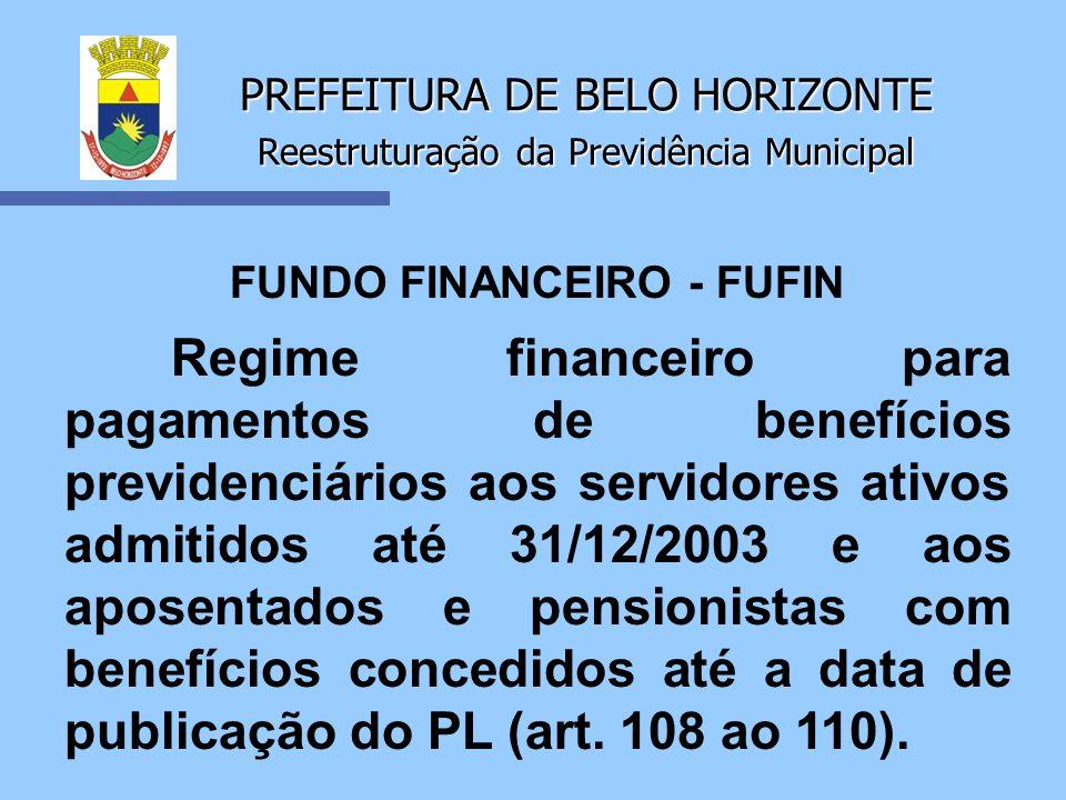 PREFEITURA DE BELO HORIZONTE Reestruturação da Previdência Municipal FUNDO FINANCEIRO - FUFIN Regime financeiro para pagamentos de benefícios previden