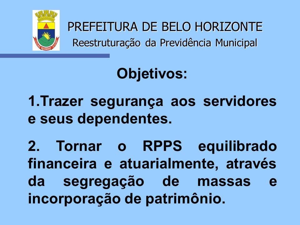 PREFEITURA DE BELO HORIZONTE Reestruturação da Previdência Municipal Objetivos: 1.Trazer segurança aos servidores e seus dependentes. 2. Tornar o RPPS