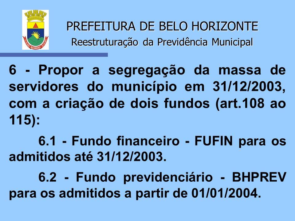 PREFEITURA DE BELO HORIZONTE Reestruturação da Previdência Municipal Fundo Financeiro - FUFIN (até 31/12/2003) ATIVOS = 17.800 APOSENTADOS = 9.500 PENSIONISTAS = 3.000 ATIVOS = 30.000 APOSENTADOS = 9.500 PENSIONISTAS = 3.000 ATIVOS = 12.200 APOSENTADOS = 0 PENSIONISTAS = 0 PENSIONISTAS = 0 Fundo Previdenciário - BHPREV (a partir de 01/01/2004)