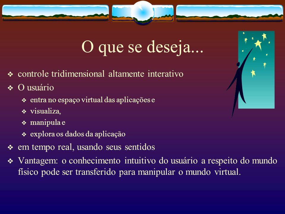 O que se deseja... controle tridimensional altamente interativo O usuário entra no espaço virtual das aplicações e visualiza, manipula e explora os da