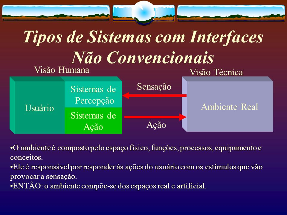 Tipos de Sistemas com Interfaces Não Convencionais Sistemas de Ação Ambiente Real Sensação Ação Visão Humana Visão Técnica Sistemas de Percepção Usuár