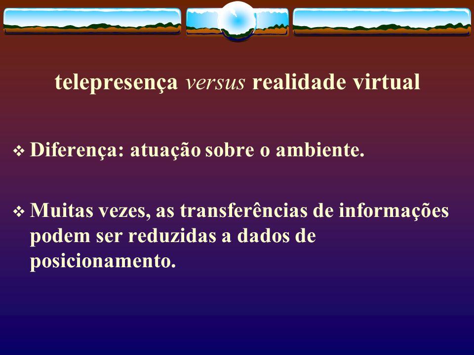telepresença versus realidade virtual Diferença: atuação sobre o ambiente. Muitas vezes, as transferências de informações podem ser reduzidas a dados