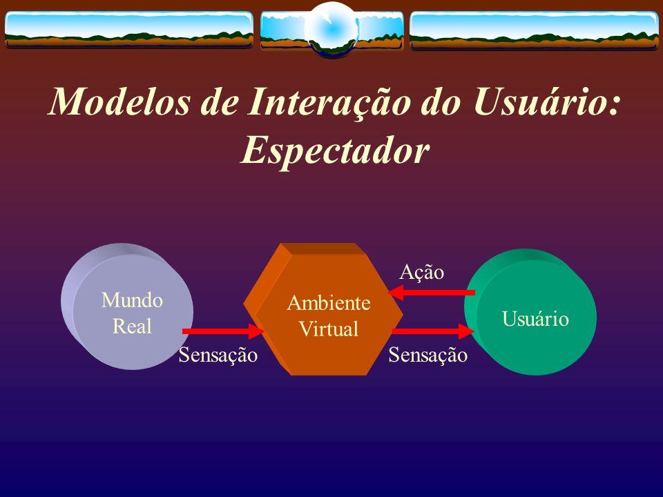 Modelos de Interação do Usuário: Espectador Mundo Real Usuário Ambiente Virtual Sensação Ação Sensação