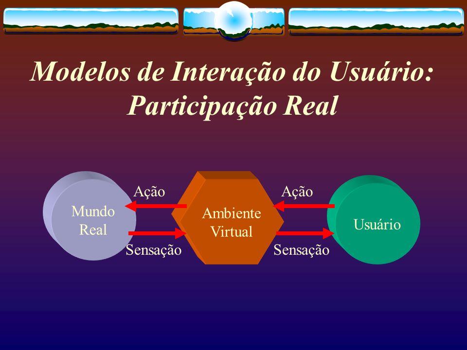 Modelos de Interação do Usuário: Participação Real Mundo Real Usuário Ambiente Virtual Sensação Ação Sensação Ação