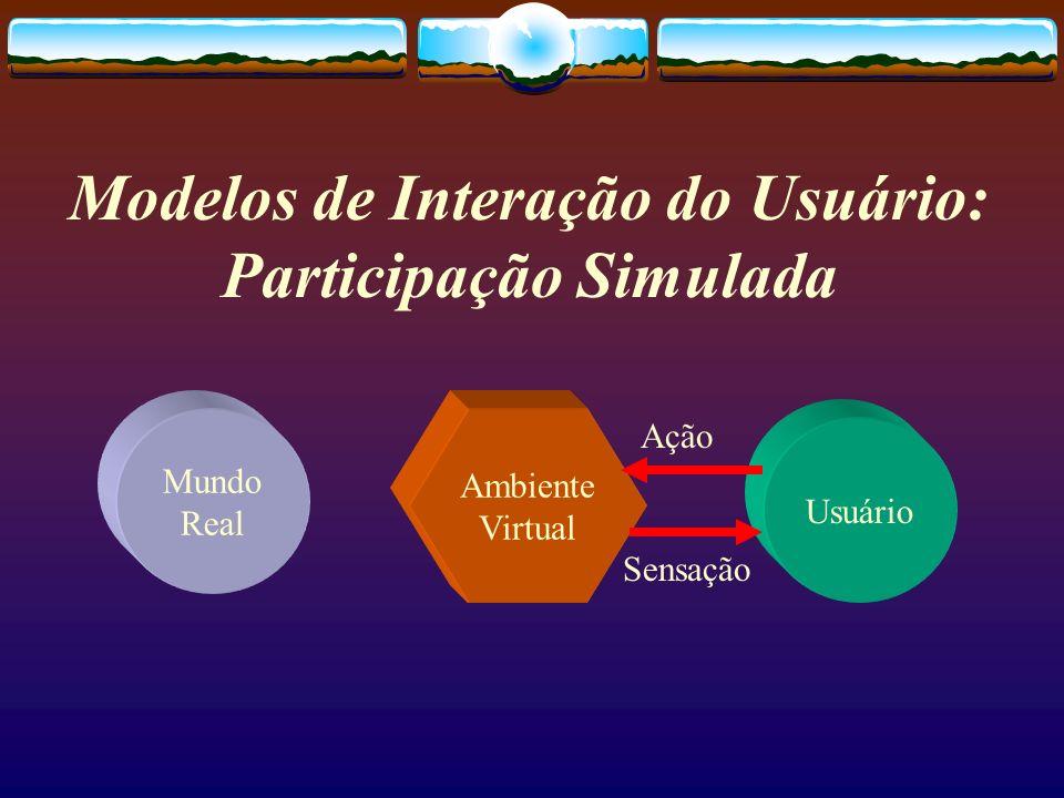 Modelos de Interação do Usuário: Participação Simulada Mundo Real Usuário Ambiente Virtual Sensação Ação