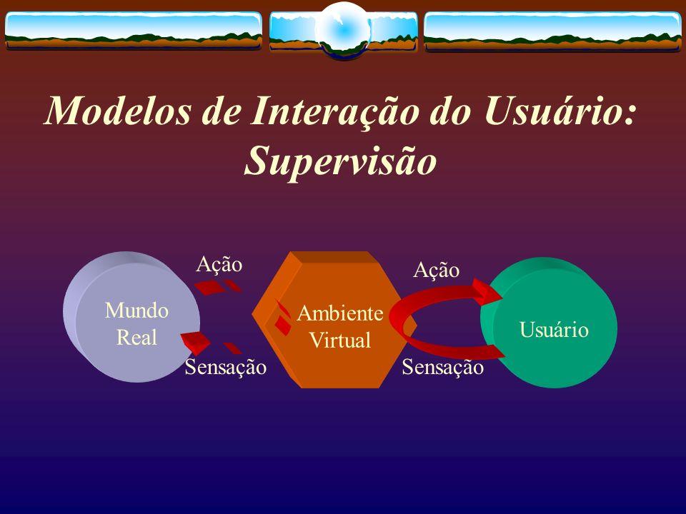 Modelos de Interação do Usuário: Supervisão Mundo Real Usuário Ambiente Virtual Sensação Ação Sensação Ação