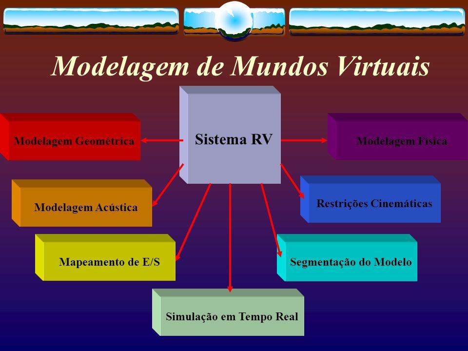 Modelagem de Mundos Virtuais Sistema RV Restrições Cinemáticas Segmentação do Modelo Modelagem Física Simulação em Tempo Real Mapeamento de E/S Modela