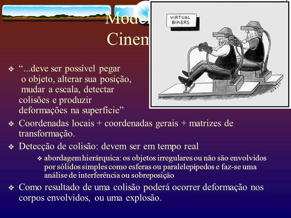 Modelagem Cinemática...deve ser possível pegar o objeto, alterar sua posição, mudar a escala, detectar colisões e produzir deformações na superfície C