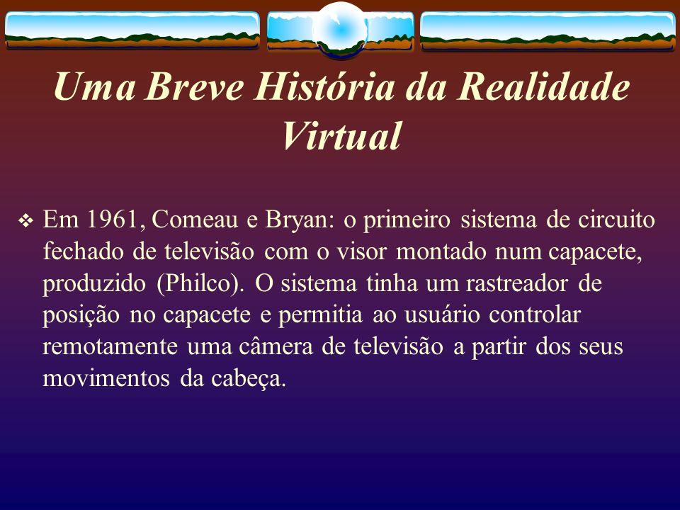 Em 1961, Comeau e Bryan: o primeiro sistema de circuito fechado de televisão com o visor montado num capacete, produzido (Philco). O sistema tinha um