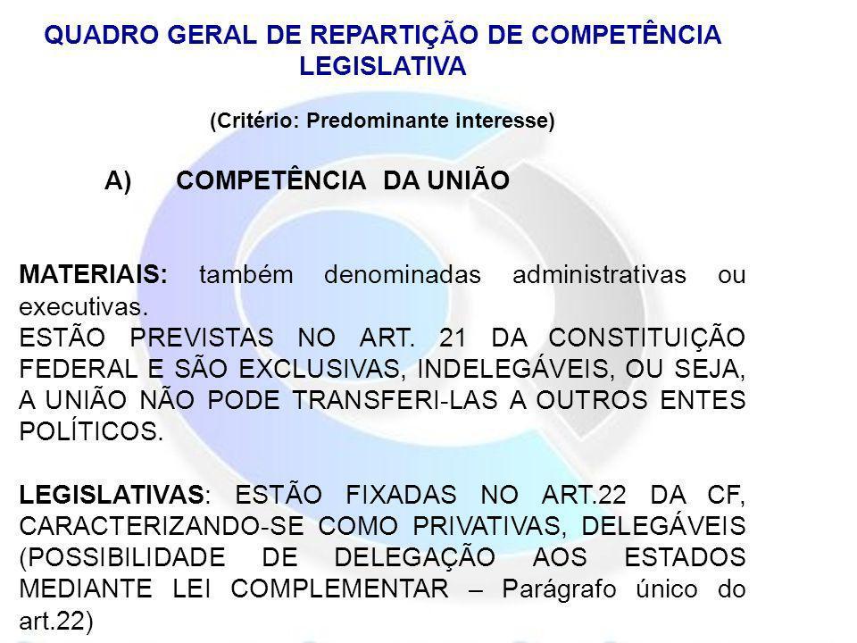QUADRO GERAL DE REPARTIÇÃO DE COMPETÊNCIA LEGISLATIVA (Critério: Predominante interesse) A) COMPETÊNCIA DA UNIÃO MATERIAIS: também denominadas adminis