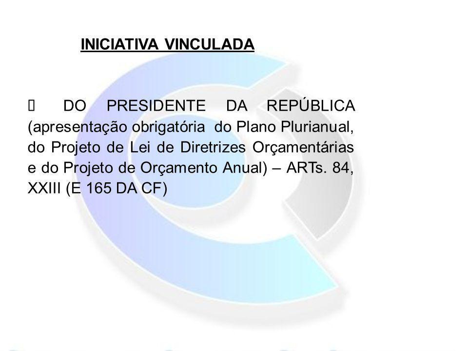 INICIATIVA VINCULADA DO PRESIDENTE DA REPÚBLICA (apresentação obrigatória do Plano Plurianual, do Projeto de Lei de Diretrizes Orçamentárias e do Proj