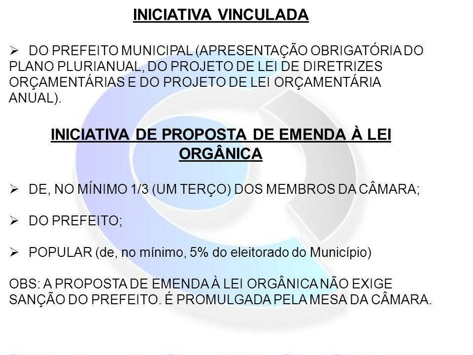 INICIATIVA VINCULADA DO PREFEITO MUNICIPAL (APRESENTAÇÃO OBRIGATÓRIA DO PLANO PLURIANUAL, DO PROJETO DE LEI DE DIRETRIZES ORÇAMENTÁRIAS E DO PROJETO D