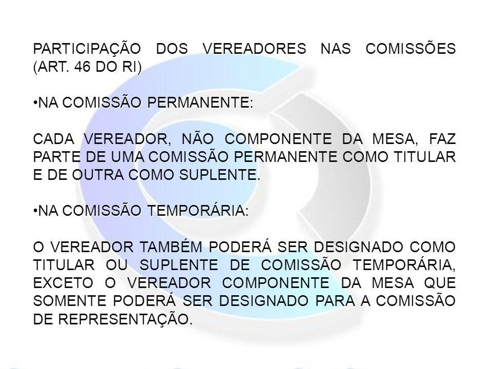 COMPOSIÇÃO DAS COMISSÕES : OS MEMBROS EFETIVOS DAS COMISSÕES E SEUS RESPECTIVOS SUPLENTES SERÃO NOMEADOS PELO PRESIDENTE (ART.