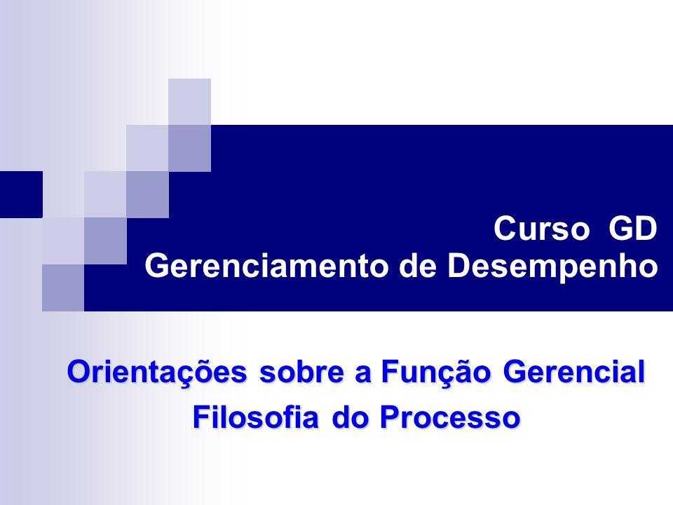 Curso GD Gerenciamento de Desempenho Orientações sobre a Função Gerencial Filosofia do Processo