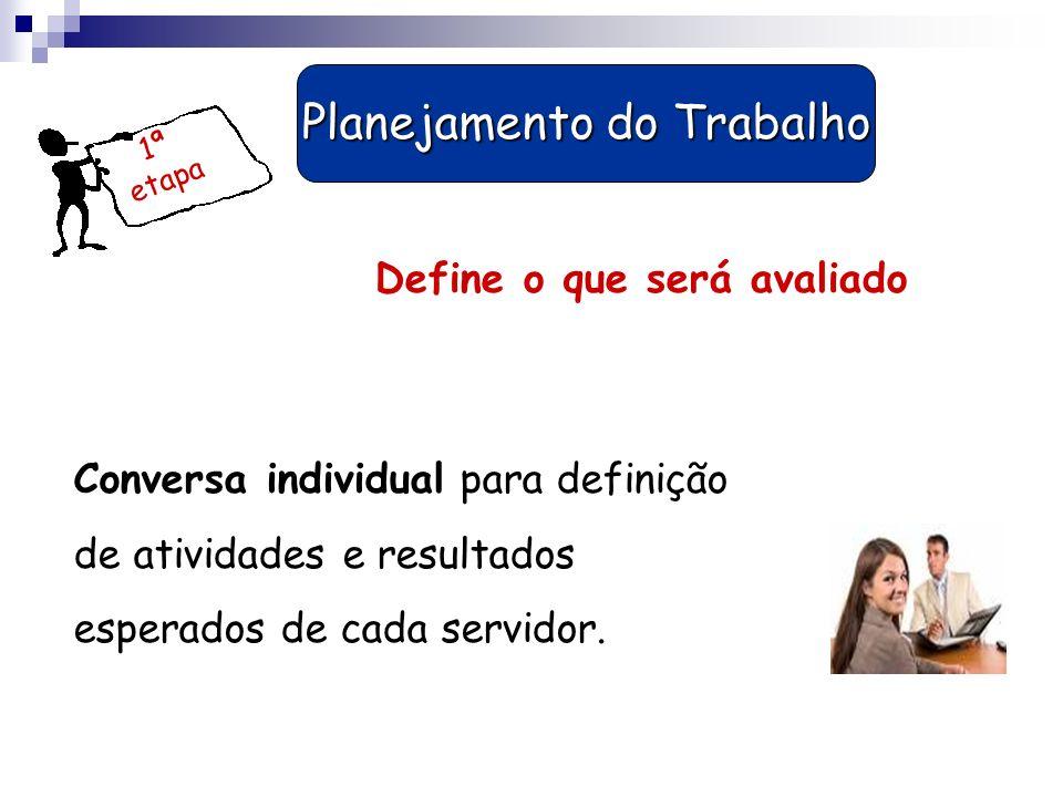 Planejamento do Trabalho 1ª etapa Conversa individual para definição de atividades e resultados esperados de cada servidor. Define o que será avaliado