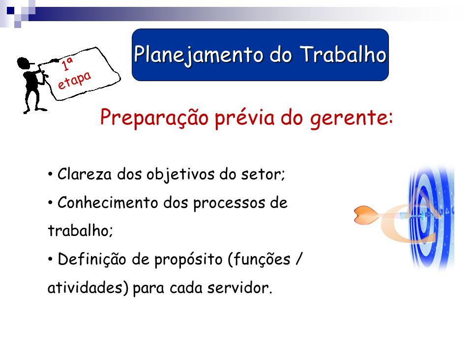 Planejamento do Trabalho 1ª etapa Preparação prévia do gerente: Clareza dos objetivos do setor; Conhecimento dos processos de trabalho; Definição de p