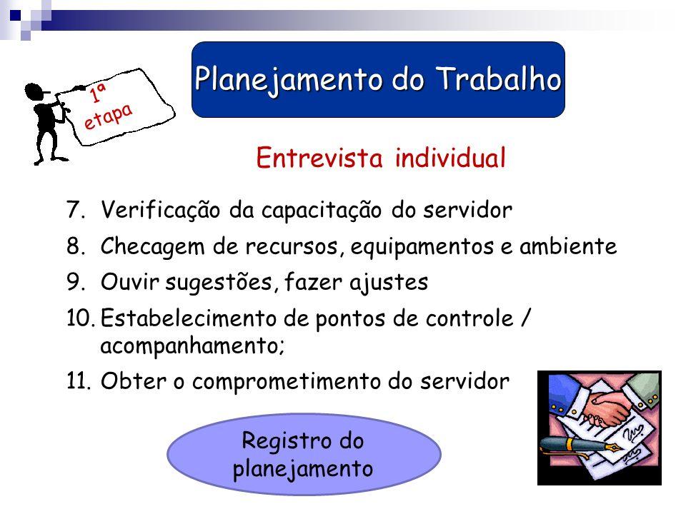Planejamento do Trabalho 1ª etapa Entrevista individual 7.Verificação da capacitação do servidor 8.Checagem de recursos, equipamentos e ambiente 9.Ouv
