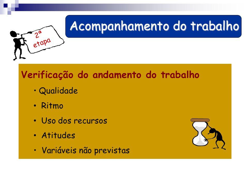Acompanhamento do trabalho 2ª etapa Verificação do andamento do trabalho Qualidade Ritmo Uso dos recursos Atitudes Variáveis não previstas