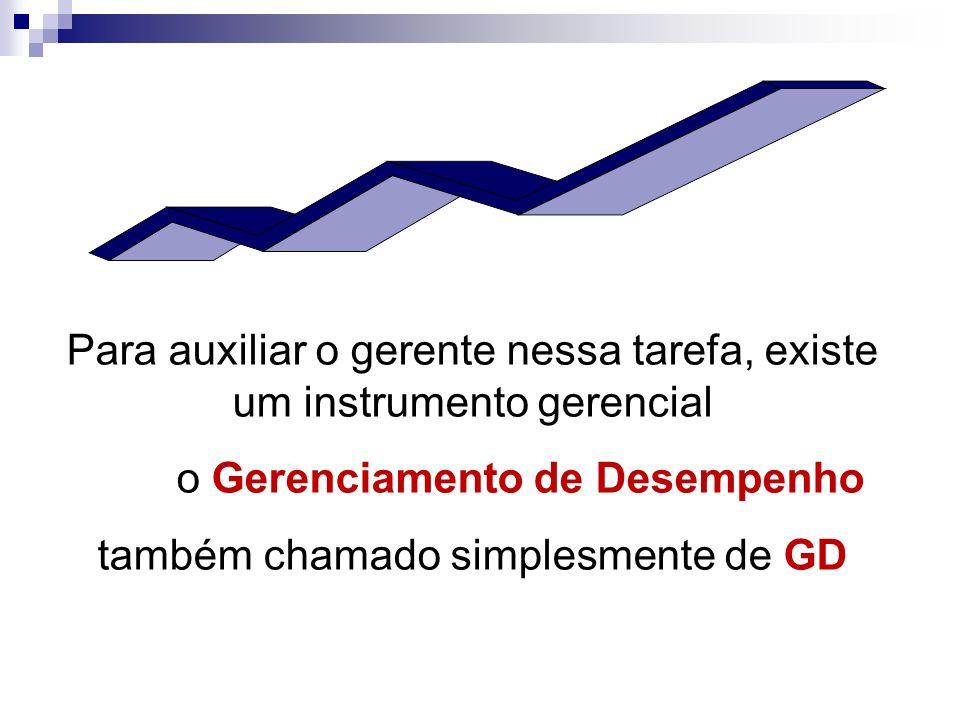 Para auxiliar o gerente nessa tarefa, existe um instrumento gerencial o Gerenciamento de Desempenho também chamado simplesmente de GD